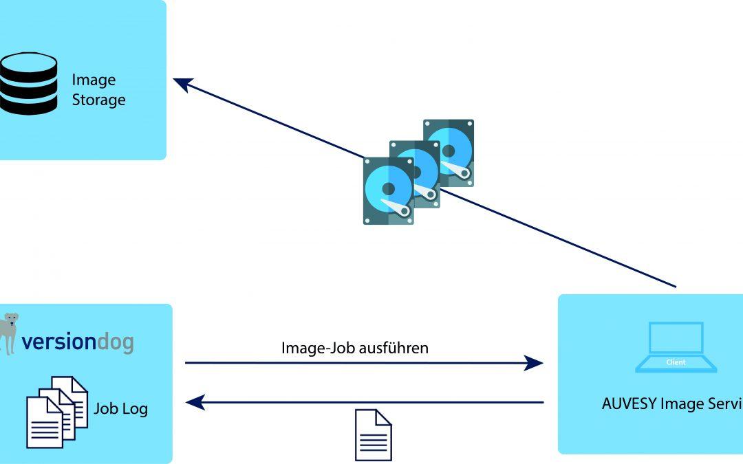 Per Versionierungs-Tool zum IPC-Image