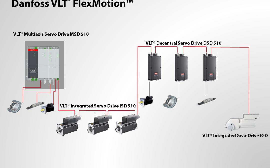 Modulares Mehrachssystem für die Integration von dezentralen Antrieben