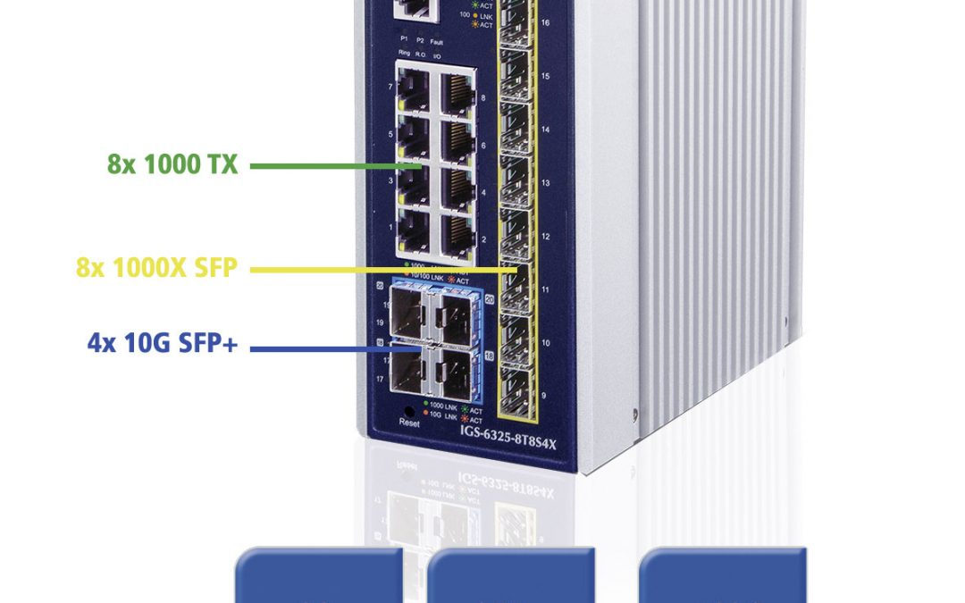 Administrierbarer Ethernet-Switch mit 10G-Ports