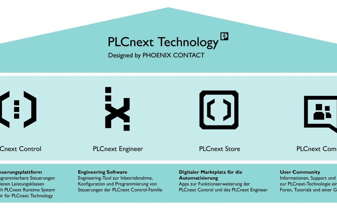 Ecosystem PLCnext Technology