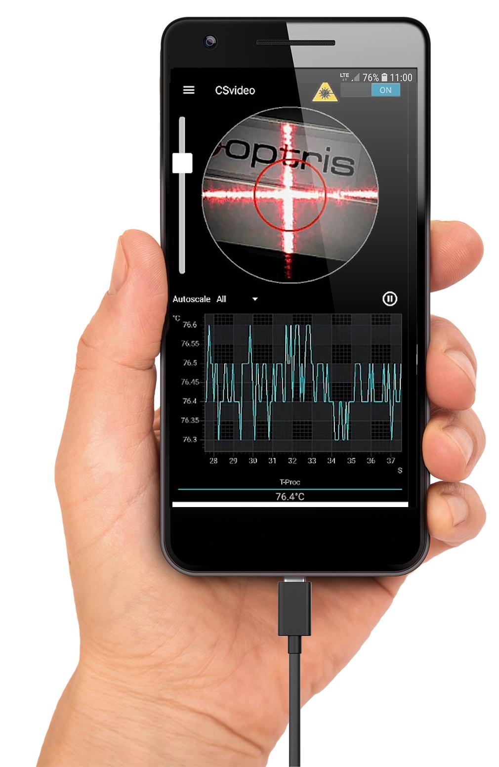 Video-Pyrometer für genaue Fokussierung