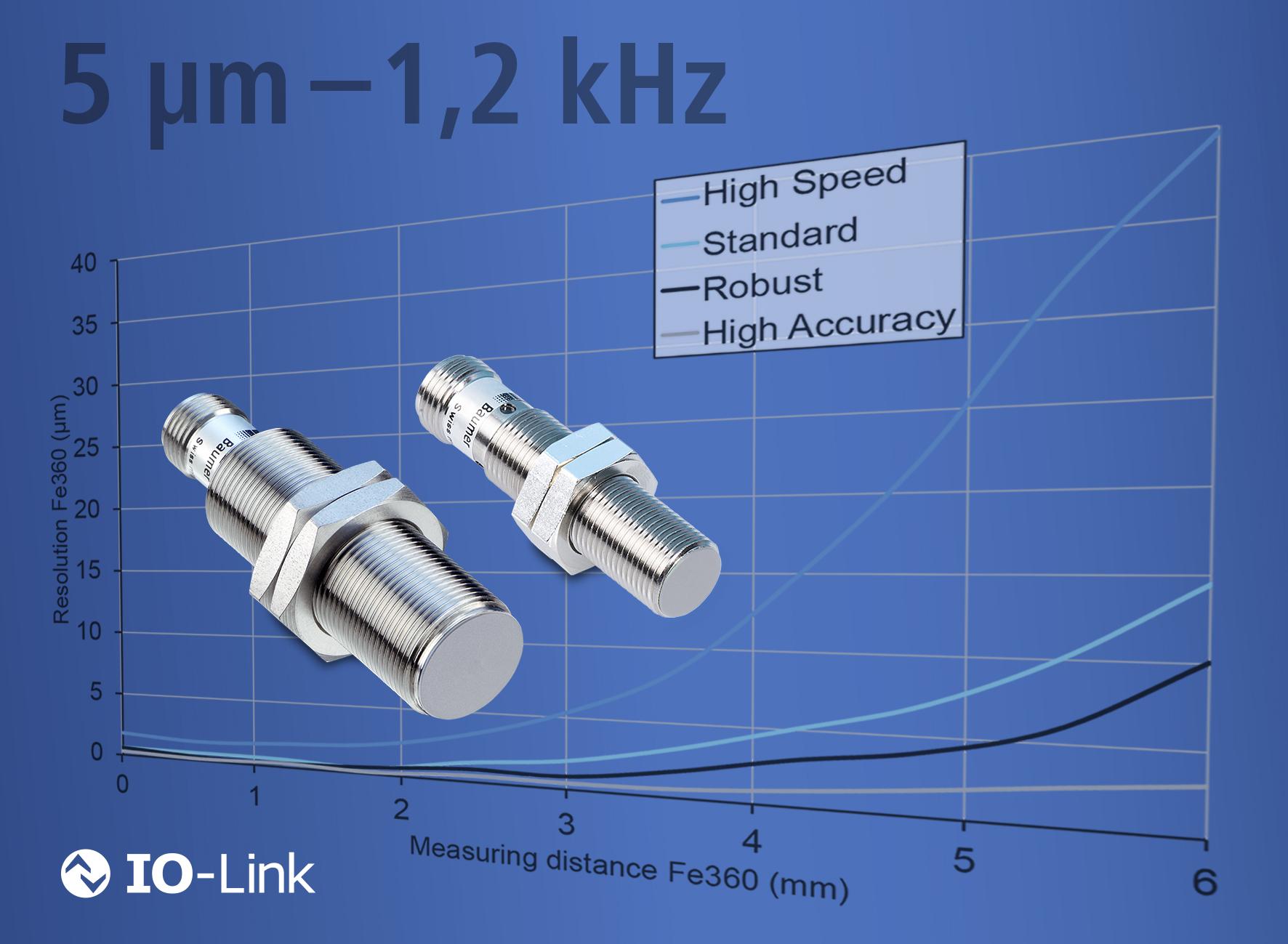 Induktive Sensoren mit integrierter Messwertfilterung