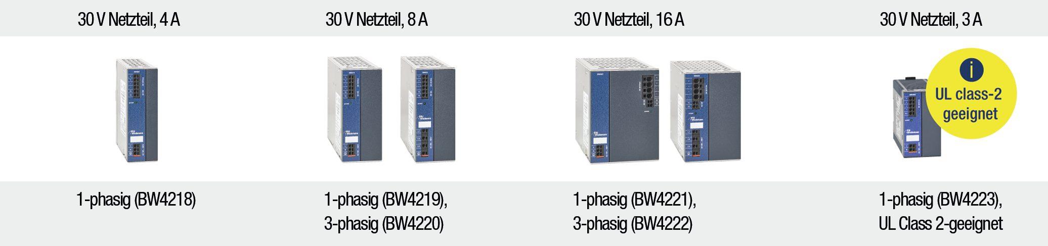 Aktualisierte 30V-Netzteilgeneration für ASi-5
