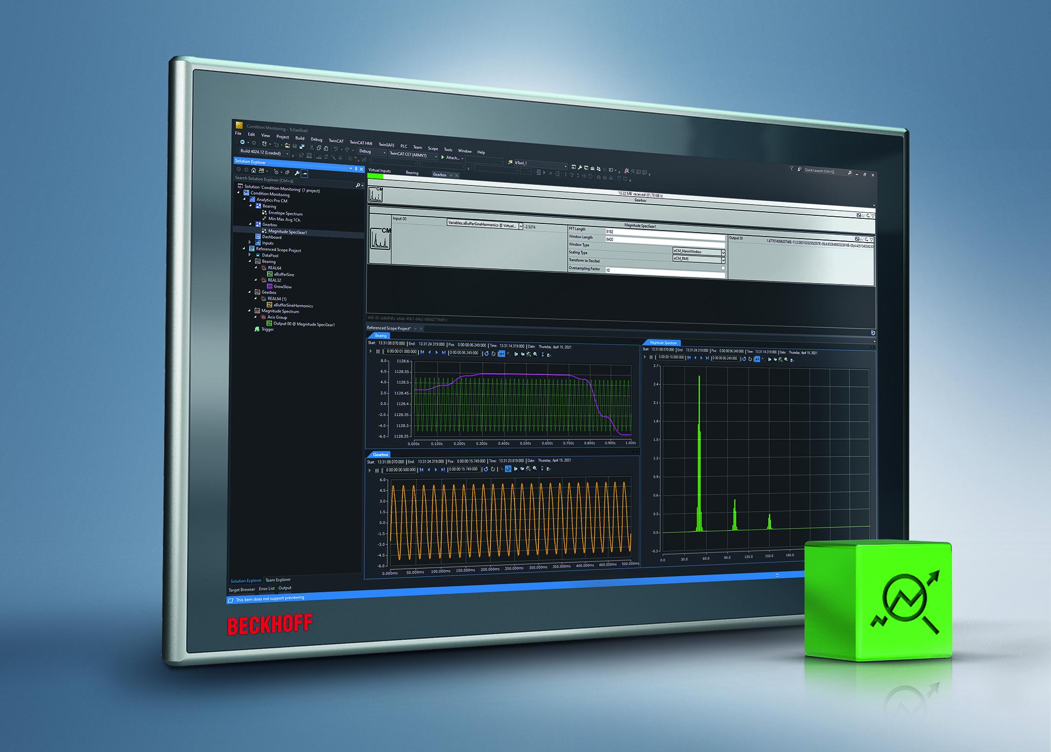 Frequenzanalyse ohne Programmierung