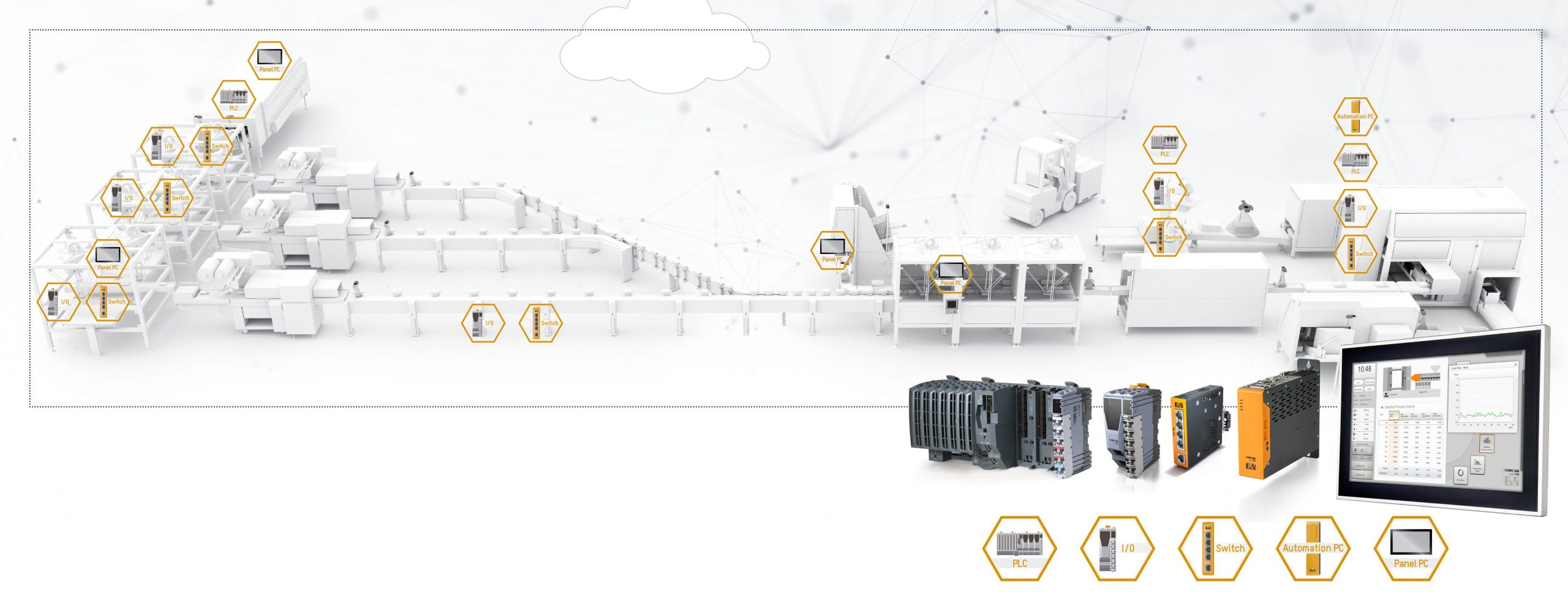 Softwarepaket für interoperable OPC-UA-over-TSN-Kommunikation
