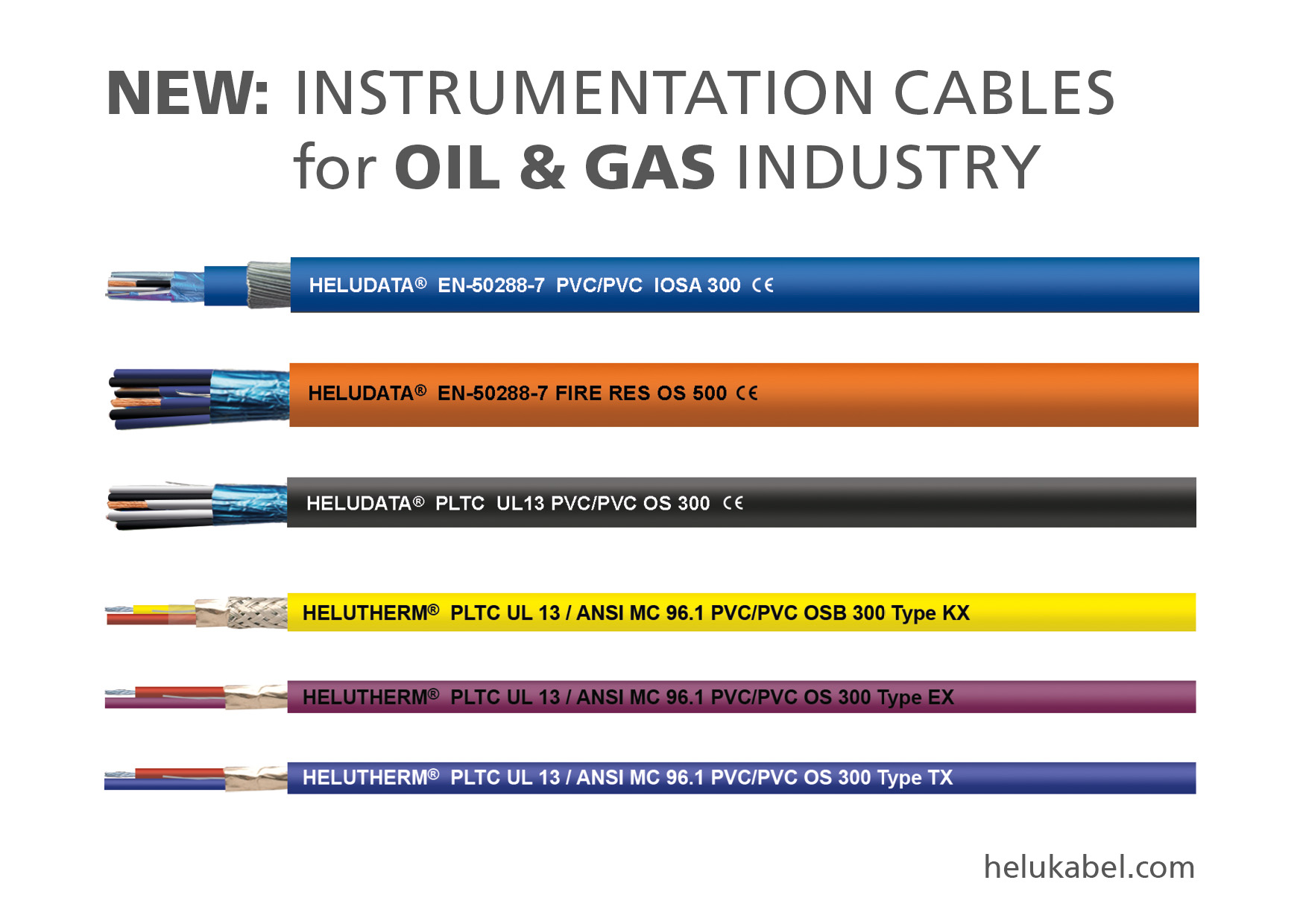 Robuste Kabel und Ausgleichsleitungen