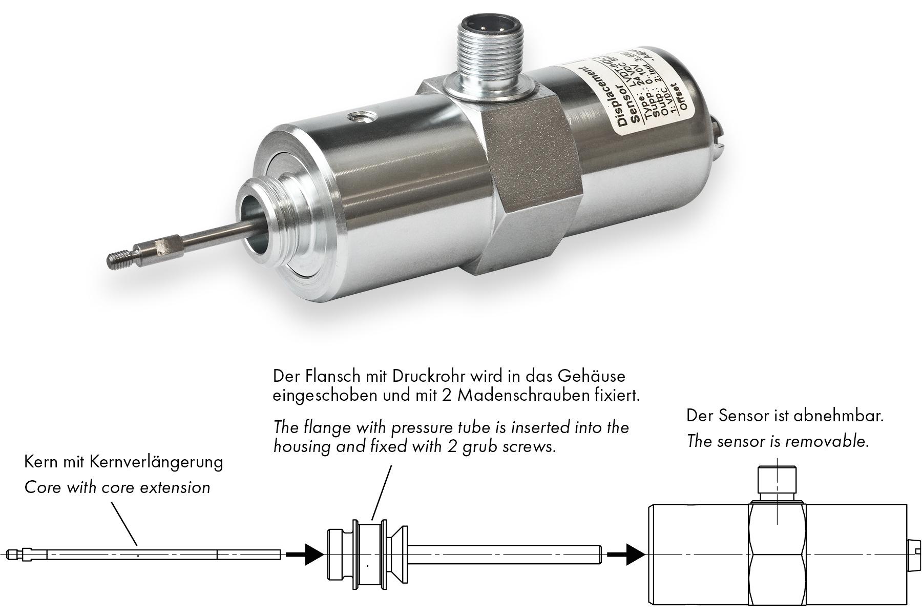 LVDT-Ventilsensoren mit modularem Aufbau