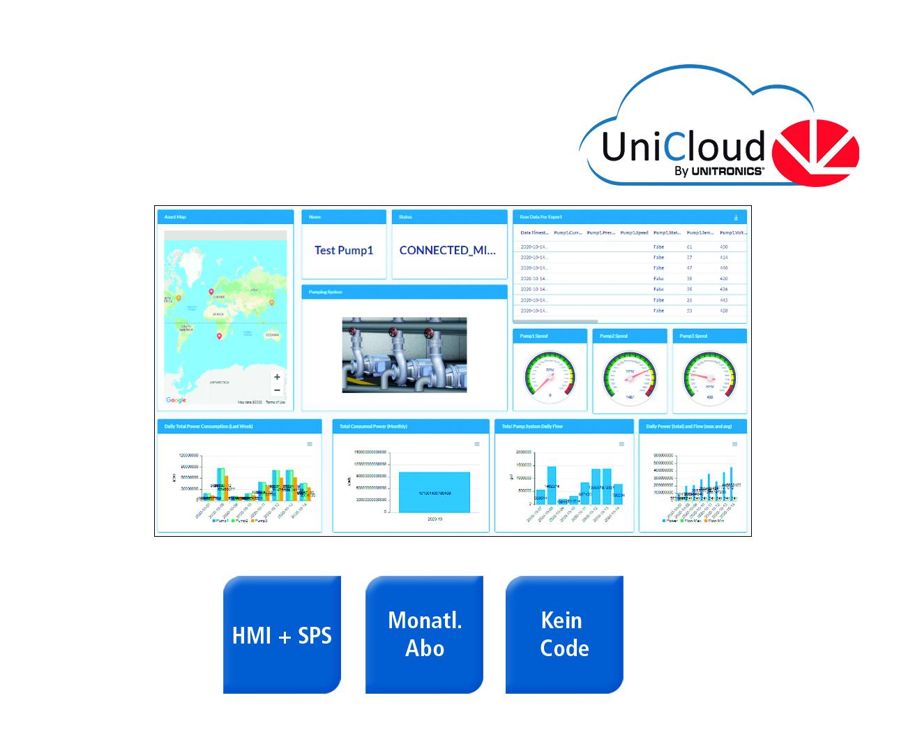 IIoT-Plattform fürUnitronics-SPS