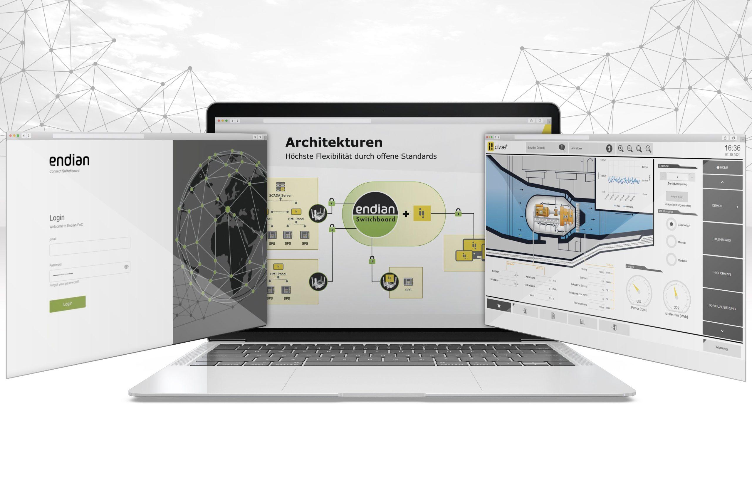 Visualisierung mit IT-Security